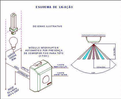 sensor esquema de ligaçao