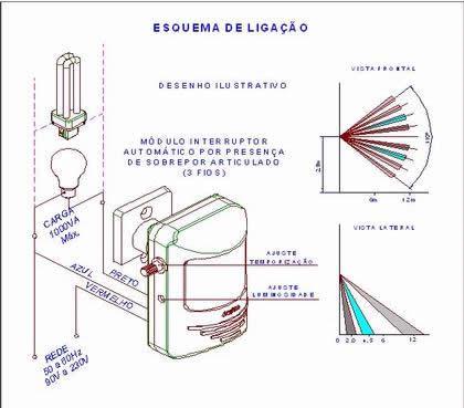esquema de ligaçao do sensor de presença