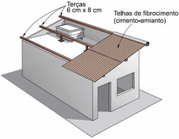 telhado meia-agua