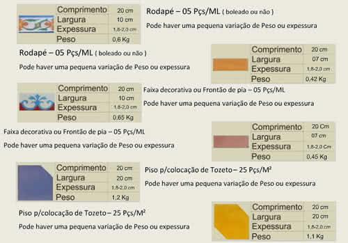 Pisos ceramicos - medidas das placas ceramicas