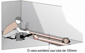 piso instalação hidraulica