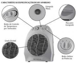 O aquecimento da casa  – Termo-Ventiladores!