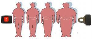 Obesidade o mal do século