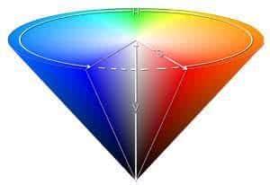 cone de cores
