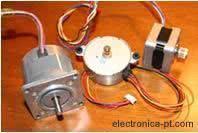 Gerador Eólico caseiro