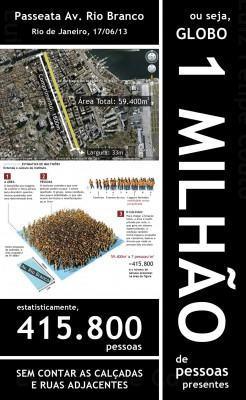 Como se calculam multidões