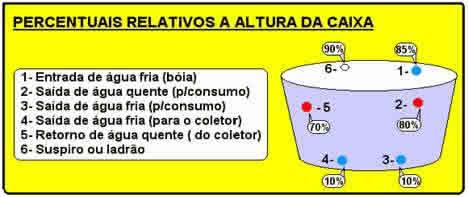 aquecedor_caixa_furos_1