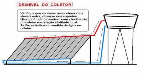 aquecedor_fixacao