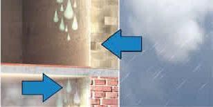 umidade condensação