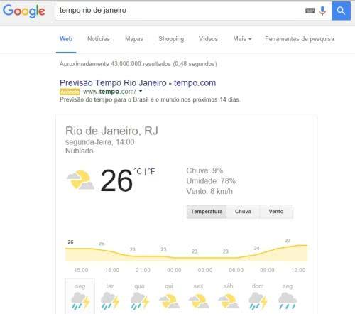 tempo google