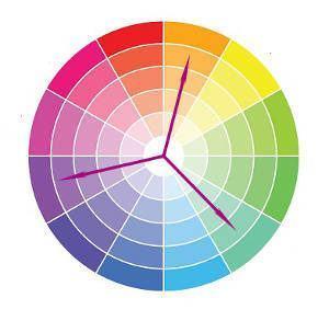 triade de cores