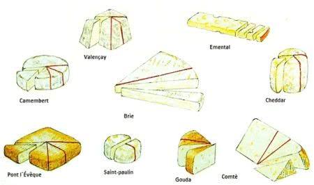 queijos cortes