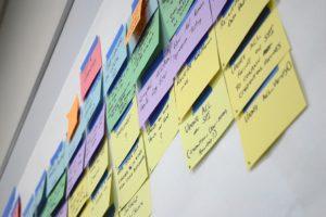 Método Kanban: Organize-se e Aumente sua Produtividade
